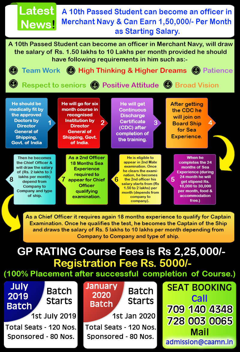 gp rating course, gp rating admission, gp rating course details